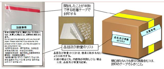 包装の方法に関する詳細