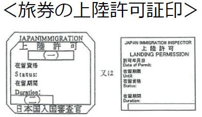 旅券の上陸許可証印