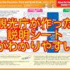 免税制度のポイント「免税手続の多言語説明シート」が非常にわかりやすい